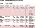 20130410-bas-program-uitm-berselawat-3-scaled500